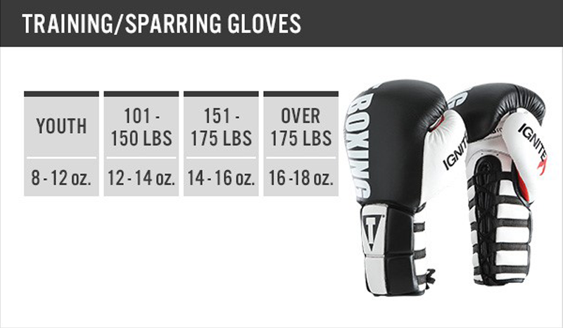 The Best Boxing Gloves of 2018 - Our No BS Review of Top Brands