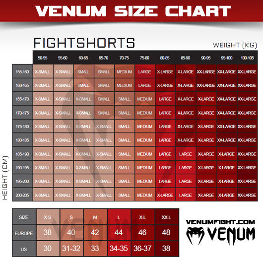venum sizing chart for mma shorts