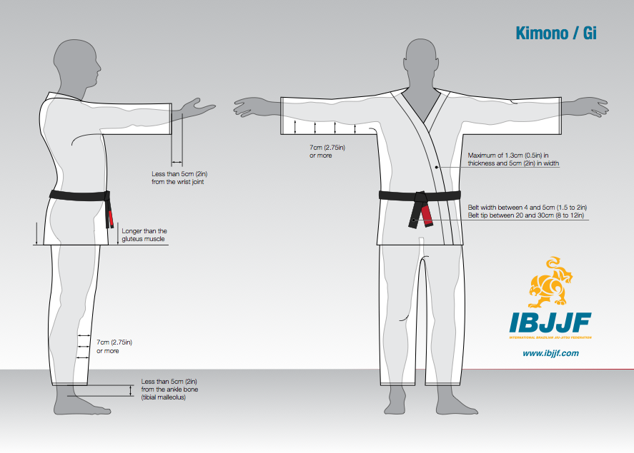 rules for gi according to ibjjf